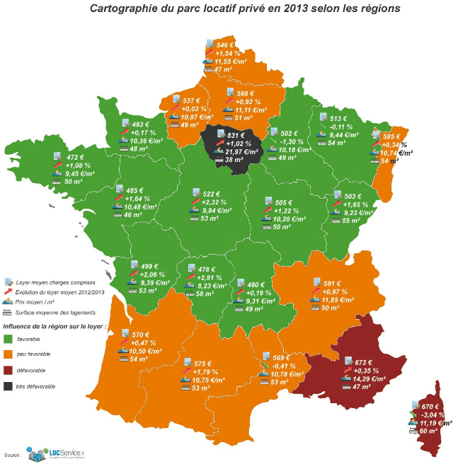 evolution des prix des locations en france en 2013